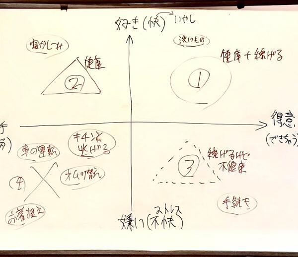 """【8/19セミナー御礼】実は「成瀬の""""柱""""」初リリースセミナーだったのです☆"""