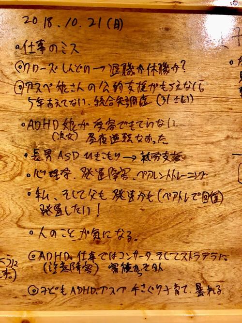 【参加者が11名も!】2018/10/21のTwitterまとめ