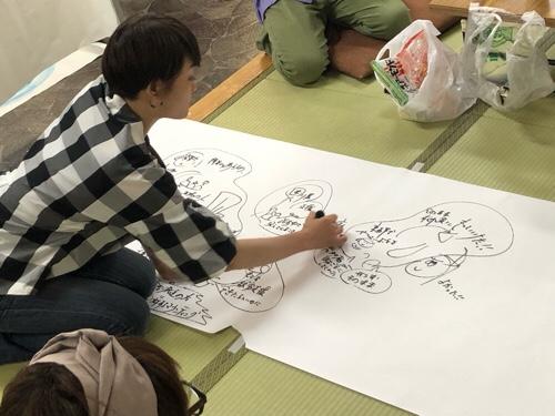 凸凹フューチャーセンターさんのイベント「one day cafe.kyoto」に念願の初参加!