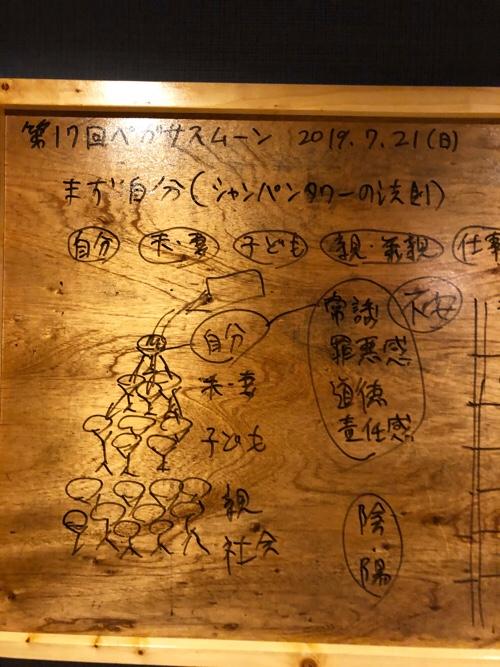 自分の癒し方【第17回7/21雑感】家族・支援者会ペガサスムーン